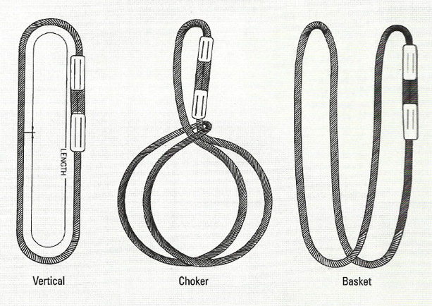 Wire Rope Sling, Endless Wire Rope Sling, Choker Sling, Mumbai, India
